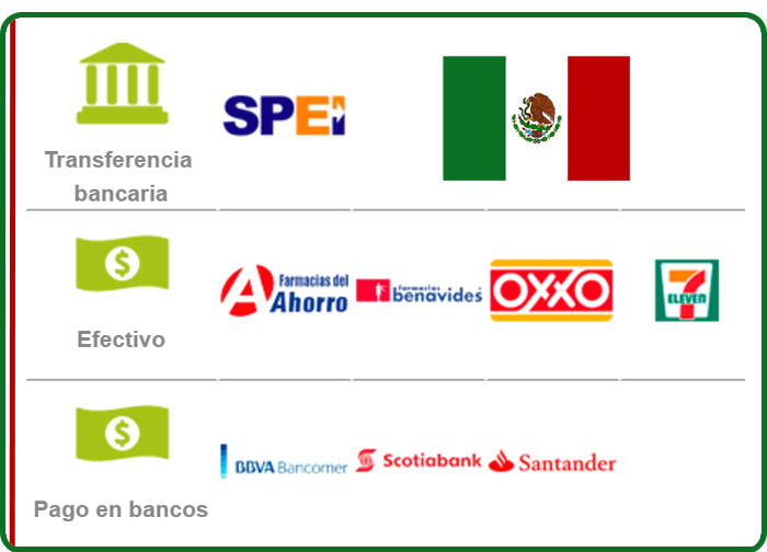 Cash local payment options for Mexico